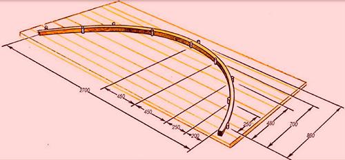 Стенд для изгиба дуги из прямоугольной трубы моно изготовить самостоятельно