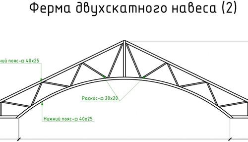 Ферма, собранная из двух элементов (смотреть фото 6) для двухскатной крыши